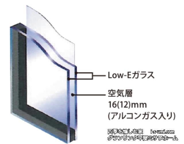 ミサワホーム Low-Eガラス