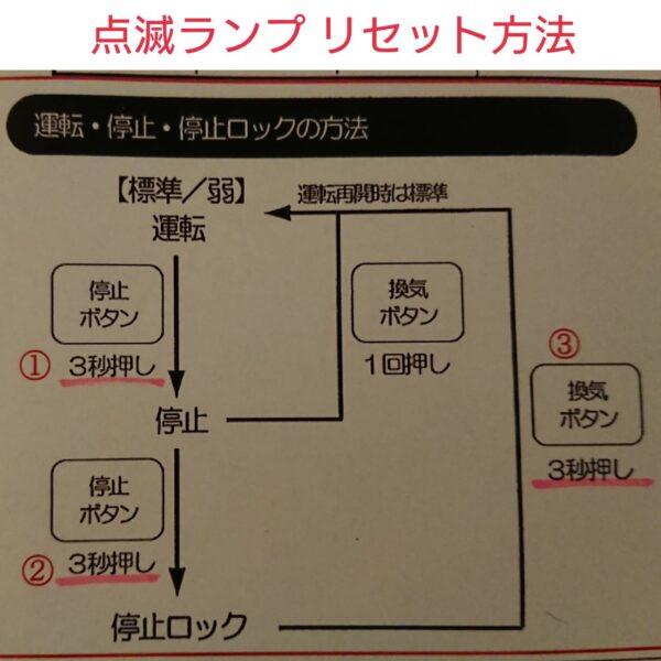 出展:ミサワホーム24時間換気システム 壁スイッチ(コントローラー)運転マニュアル